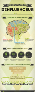 Infographie-98-guide-influenceurs-686x1793